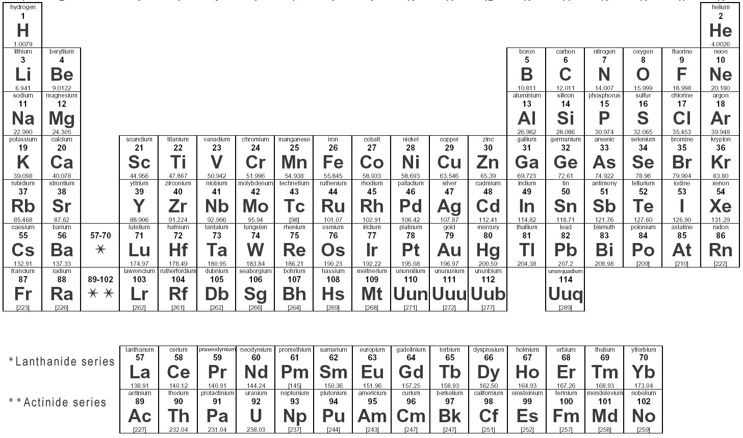 astonishing pt element periodic table minimalis pictures best astonishing pt element periodic table minimalis pictures best
