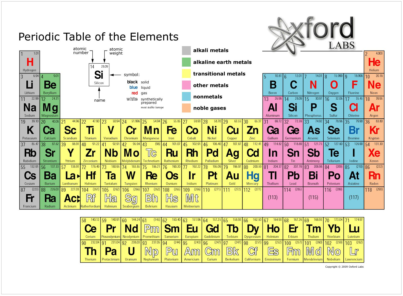 periodic table of elements architecture world. Black Bedroom Furniture Sets. Home Design Ideas